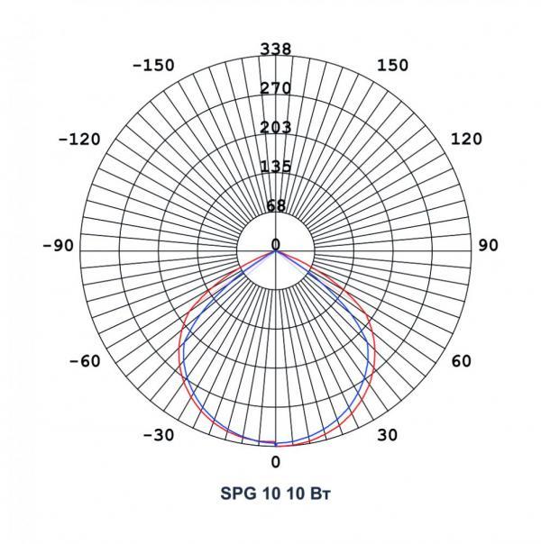 SPG-10-PIR_2.jpg
