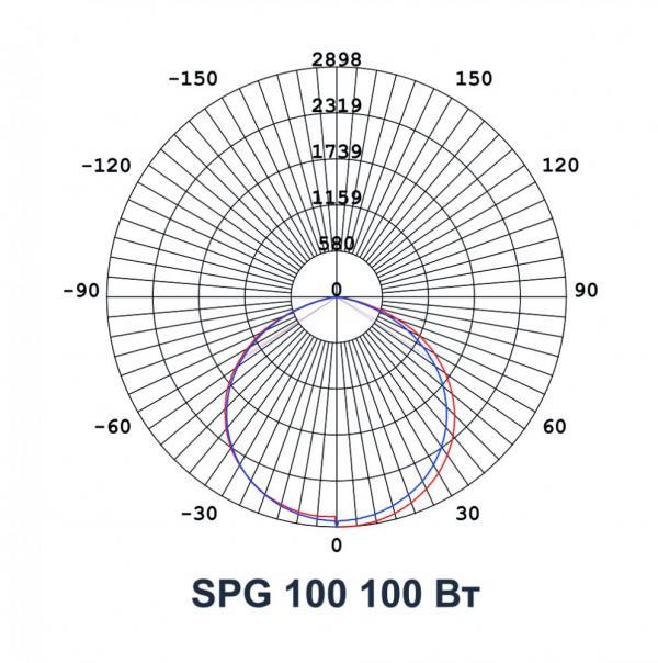 SPG-100_2.jpg