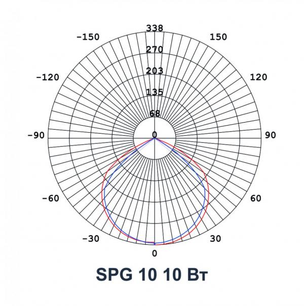 SPG-10_2.jpg
