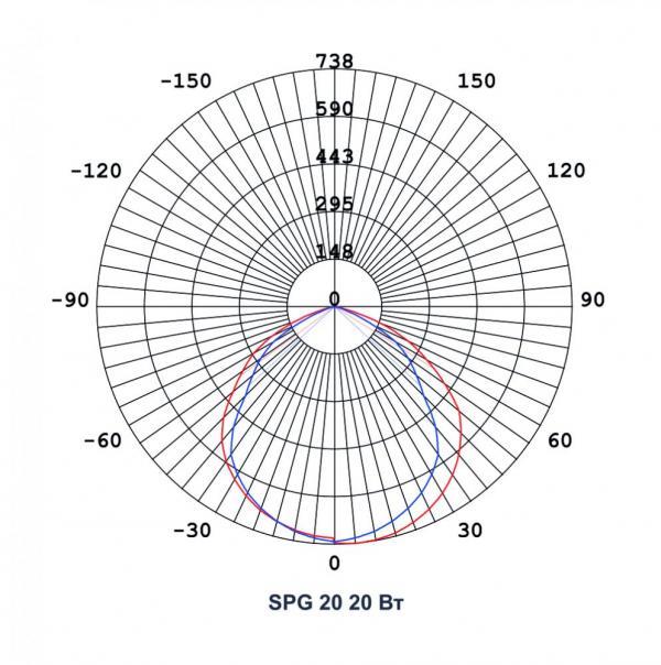 SPG-20-PIR_2.jpg
