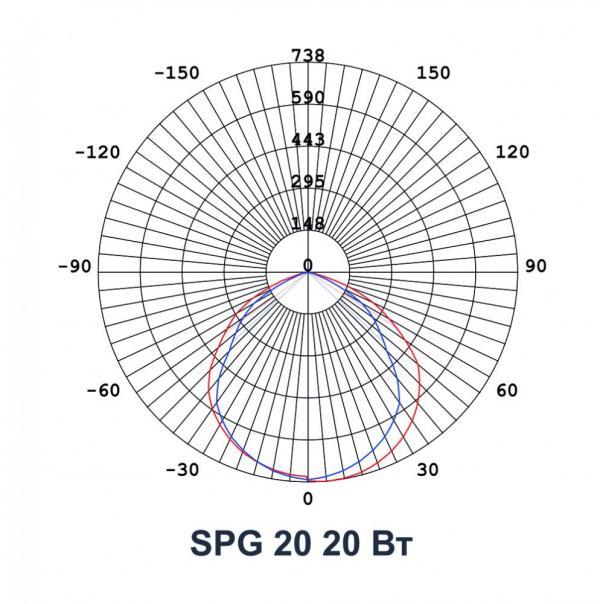 SPG-20_2.jpg
