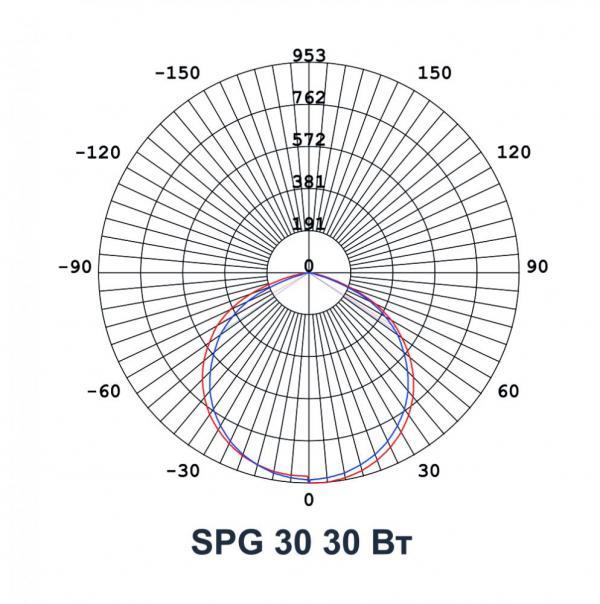 SPG-30_2.jpg