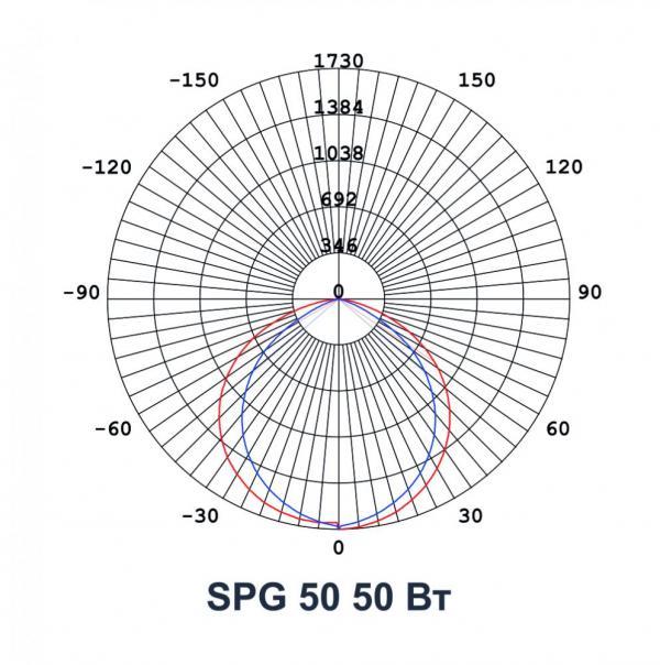 SPG-50_2.jpg