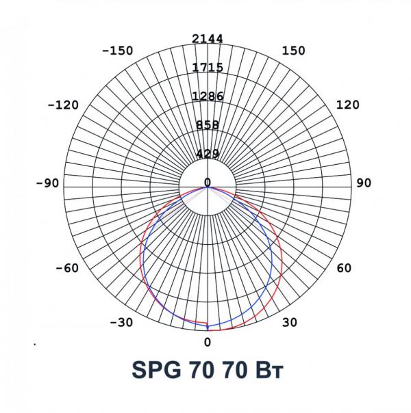 SPG-70_2.jpg